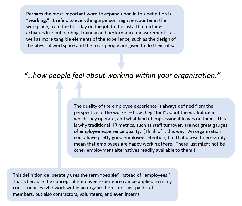 Employee Experience What It Is Why It Matters Watermark Consulting